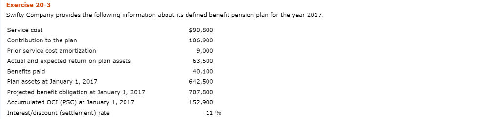 Exercise 20-3 Swifty Company provides the following information about its defined benefit pension plan for the year 2017 Serv