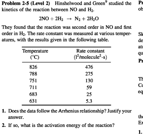 Problem 2-5 (Level 2) Hinshelwood and Green9 studied the P kinetics of the reaction between NO and H2 ob They found that the reaction was second order in NO and first order in H2. The rate constant was measured at various temper- atures, with the results given in the following table. Sk at Temperature Rate constant (/molecule2-s) 476 275 130 59 25 5.3 826 788 751 Th eq 683 631 1. Does the data follow the Arrhenius relationship? Justify your answer the Ex 2. If so, what is the activation energy of the reaction?