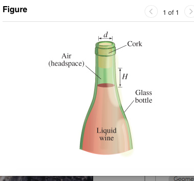 Figure 1of 1 Cork Air (headspace) Glass bottle Liquid wine
