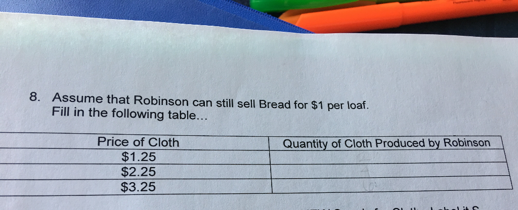 Assume that Robinson can still sell Bread for $1 per loaf. Fill in the following table... 8. Price of Cloth $1.25 $2.25 $3.25 Quantity of Cloth Produced by Robinson