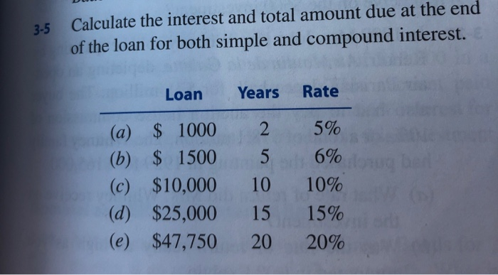 Calculate the interest and total amount due at the end of the loan for both simple and compound interest. 3-5 Loan Years Rate