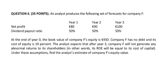 QUESTION 6.(35 POINTS). An analyst produces the following set of forecasts for company F: Net profit Dividend payout ratio Ye