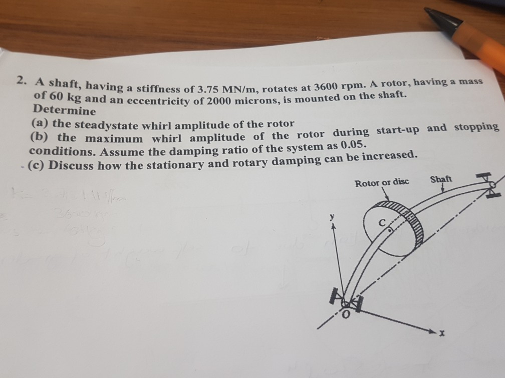 2. A shaft, having a stiffiness of 3.75 MN/m, rotates at 3de the shaft. tor, having a mass of 60 k Determine (a) the steadystate whirl amplitude of the rotor (b) th onditions. Assume the damping ratio of the system as 0.05. (c) Discuss how the stationary and rotary damping can be increased. g and an eccentricity of 2000 microns, is mounted on the shaft. e maximum whirl amplitude of the rotor during start-up and stopping Shaft Rotor or disc