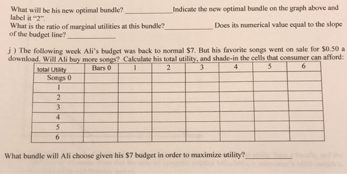 What will be his new optimal bundle? label it 2 What is the ratio of marginal utilities at this bundle? of the budget line? Indicate the new optimal bundle on the graph above and Does its numerical value equal to the slope j) The following week Alis budget was back to normal $7. But his favorite songs went on sale for $0.50 a download. Will Ali buy more songs? Calculate his total utility, and shade-in the cells that consumer can afford: total Utility Bars 0 2 4 Songs 0 4 6 What bundle will Ali choose given his $7 budget in order to maximize utility?
