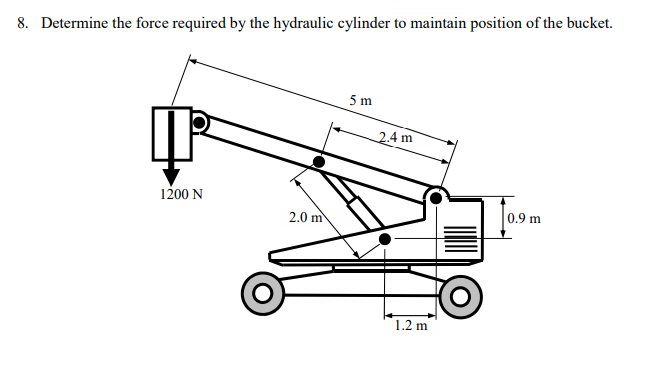8. Determine the force required by the hydraulic cylinder to maintain position of the bucket. 5 m 2.A m 200 N 0.9 m 2.0 m 1.2 m