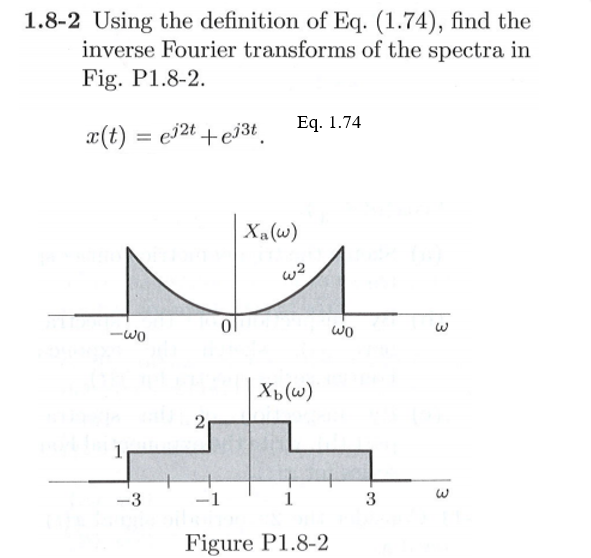 1.8-2 Using the definition of Eq. (1.74), find the inverse Fourier transforms of the spectra in Fig. P1.8-2 T(t)j2t Xa(w) 2 0l Wo Xb(w) 2 3 3 Figure P1.8-2