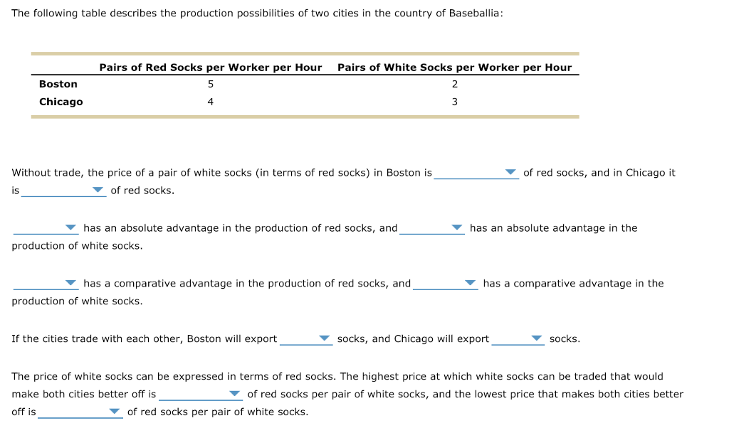 The following table describes the production possibilities of two cities in the country of Baseballia Pairs of Red Socks per Worker per Hour Pairs of White Socks per Worker per Hour 2 Boston Chicago 4 Without trade, the price of a pair of white socks (in terms of red socks) in Boston is is of red socks, and in Chicago it of red socks. has an absolute advantage in the production of red socks, and has an absolute advantage in the production of white socks has a comparative advantage in the production of red socks, and has a comparative advantage in the production of white socks. If the cities trade with each other, Boston will export socks, and Chicago will export socks The price of white socks can be expressed in terms of red socks. The highest price at which white socks can be traded that would make both cities better off is off is of red socks per pair of white socks, and the lowest price that makes both cities better of red socks per pair of white socks.