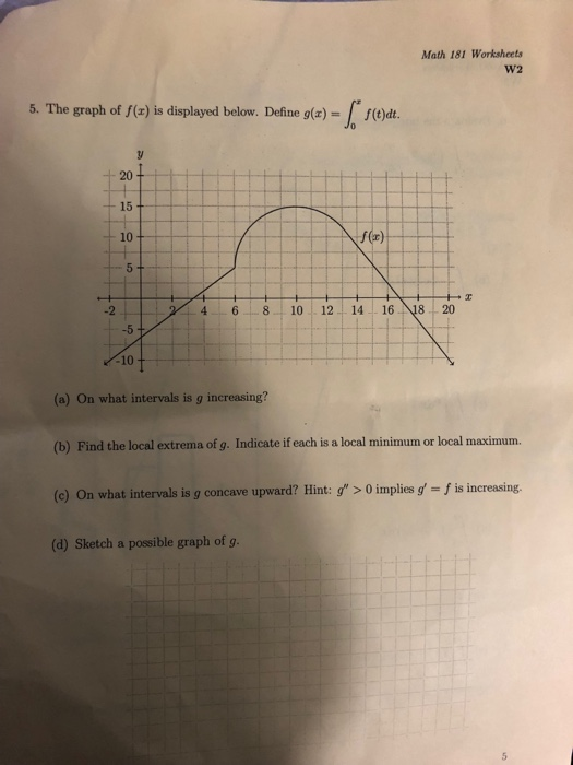 Math 181 Worksheets W2 5. The graph of J(e) is displayed below. Define g) 20 15 10 -2 6 810121416 820 -5 -10 (a) On what intervals is g increasing? (b) Find the local extrema of g. Indicate if each is a local minimum or local maximum. (e) On what intervals is g concave upward? Hint: g>0 implies -f is increasing. (d) Sketch a possible graph of g