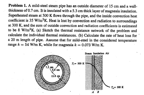 Problem 1. A mild-steel steam pipe has an outside diameter of 15 cm and a wal thickness of 0.7 cm. It is insulated with a 5.3 em thick layer of magnesia insulation. Superheated steam at 500 K flows through the pipe, and the inside convection heat coefficient is 35 W/m2K. Heat is lost by convection and radiation to surroundings at 300 K, and the sum of outside convection and radiation coefficients is estimated to be 8 W/m2K. (a) Sketch the thermal resistance network of the problem and calculate the individual thermal resistances. (b) Calculate the rate of heat loss for a 20 m length of pipe. Assume that for mild-steel in the considered temperature range k-54 W/m K, while for magnesia k = 0.073 W/m K. Steam Inrulation Air Tj-50 K 6.8 am 12.8 m