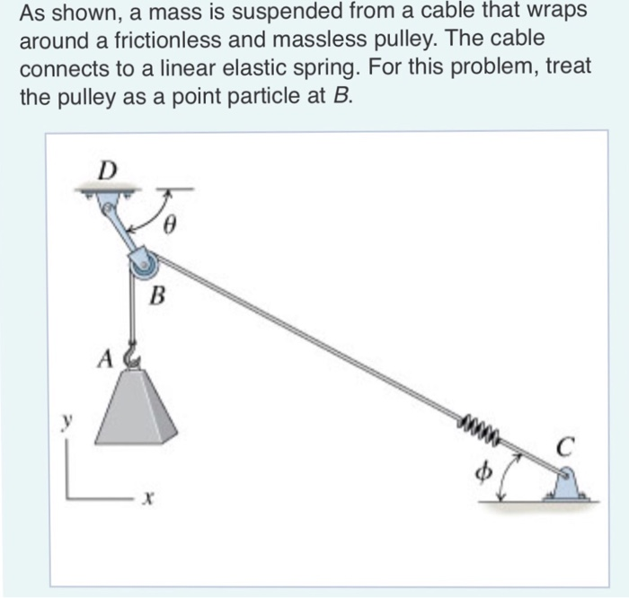 As shown, a mass is suspended from a cable that wraps around a frictionless and massless pulley. The cable connects to a linear elastic spring. For this problem, treat the pulley as a point particle at B.