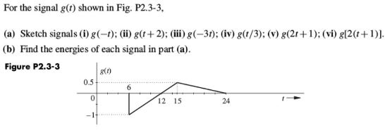 For the signal g(t) shown in Fig. P2.3-3, (a) Sketch signals (i) g(-t); (ii) g(1+2); (iii)g(-30; (iv) g(t/3); (v) g(21+1),(vi) g[2(1+1)]. (b) Find the energies of each signal in part (a Figure P2.3-3 0.5t 12 15 24