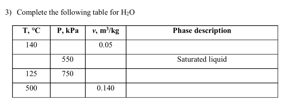 3) Complete the following table for H20 T, °C P, kPv, m/kg Phase description 140 0.05 550 Saturated liquid 125 750 500 0.140