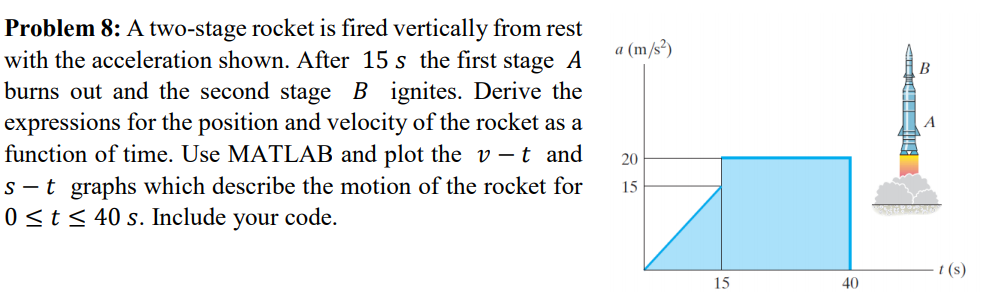 Problem 8: A two-stage rocket is fired vertically from rest with the acceleration shown. After 15 s the first stage A burns out and the second stage B ignites. Derive the expressions for the position and velocity of the rocket as a function of time. Use MATLAB and plot the v-t and 20 s - t graphs which describe the motion of the rocket for 5 0St 40 s. Include your code. a(m/s) t (s) 15 40