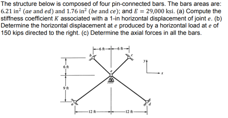 The structure below is composed of four pin-connected bars. The bars areas are: 6.21 in (ae and ed) and 1.76 in2 (be and ce);