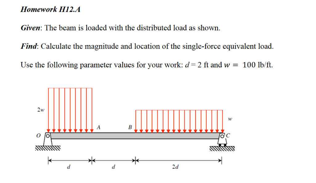 Homework H12.A Given: The beam is loaded with the distributed load as shown Find: Calculate the magnitude and location of the