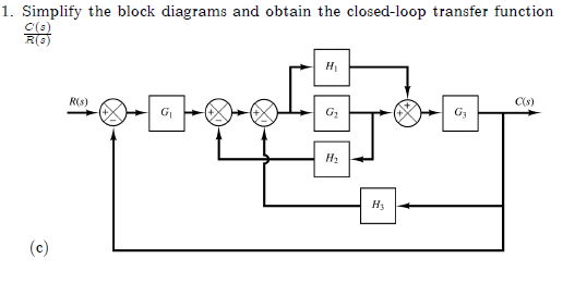 1. Simplify the block diagrams and obtain the closed-loop transfer function C(s) R(s) C(s) G1 G2 G3 H3
