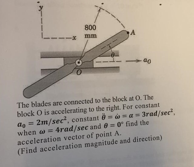 800 The blades are connected to the block at O. The block O is accelerating to the right. For constant a,-2m/sec2 , constant θ = ω = α = 3rad/see, when a) 4rad/sec and θ 00 find the acceleration vector of point A. (Find acceleration magnitude and direction)
