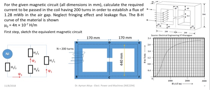 For the given magnetic circuit (all dimensions in mm), calculate the required current to be passed in the coil having 200 turns in order to establish a flux of 1.28 mWb in the air gap. Neglect fringing effect and leakage flux. The B-H curve of the material is shown o 4T x 10-7 H/m First step, sketch the equivalent magnetic circuit 170 mm Source: Electrical Engineering IIT haragpur 24 170 mm N 200 turns L.6 12 11/8/2018 Dr. Ayman Attya-Elect. Power and Machines (NIE2294