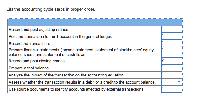 List the accounting cycle steps in proper order. Record and post adjusting entries. Post the transaction to the T-account in the general ledger. Record the transaction. Prepare financial statements (income statement, statement of stockholders equity, balance sheet, and statement of cash flows). Record and post closing entries. Prepare a trial balance. Analyze the impact of the transaction on the accounting equation Assess whether the transaction results in a debit or a credit to Use source documents to identify accounts affected by external transactions. 9 the account balance.