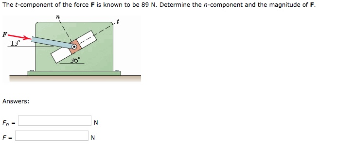 The t-component of the force F is known to be 89 N. Determine the n-component and the magnitude of F 7t 139 36° Answers: