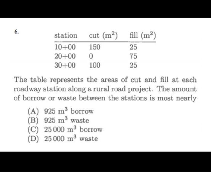 6. station cut (m2) fill (m2) 10+00 150 20+00 0 30+00 100 25 75 25 The table represents the areas of cut and fill at each roa