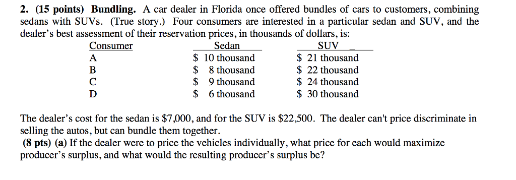 2. (15 points) Bundling. A car dealer in Florida once offered bundles of cars to customers, combining sedans with SUVs. (True story.) Four consumers are interested in a particular sedan and SUV, and the dealers best assessment of their reservation prices, in thousands of dollars, is: Consumer Sedan $ 10 thousand $ 8 thousand $ 9 thousand $6 thousand SUV $ 21 thousand $ 22 thousand $ 24 thousand $ 30 thousand The dealers cost for the sedan is $7,000, and for the SUV is $22,500. The dealer cant price discriminate in selling the autos, but can bundle them together. (8 pts) (a) If the dealer were to price the vehicles individually, what price for each would maximize producers surplus, and what would the resulting producers surplus be?