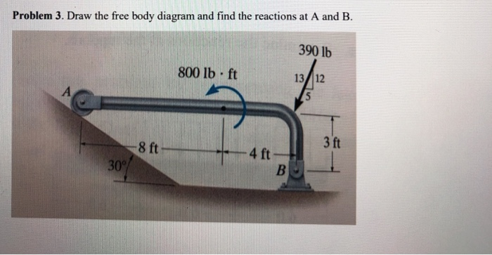 Problem 3. Draw the free body diagram and find the reactions at A and B. 390 lb 800 lb. ft 3 ft 8 ft 4 ft 30°