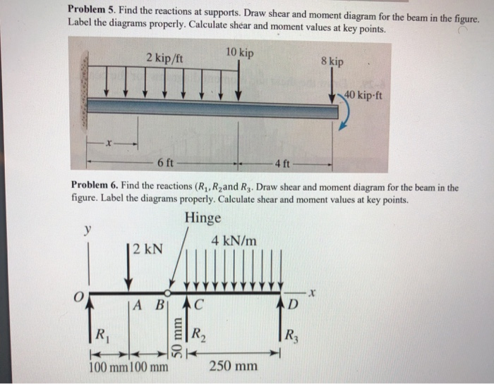 Problem 5. Find the reactions at supports. Draw shear and moment diagram for the beam in the figure. Label the diagrams properly. Calculate shear and moment values at key points. 10 kip 2 kip/ft 8 kip 40 kip ft 6 ft 4 ft Problem 6. Find the reactions (R,,R2and R3. Draw shear and moment diagram for the beam in the figure. Label the diagrams properly. Calculate shear and moment values at key points. Hinge 4 kN/m 2 kN R2 R. 100 mm 100 mm 250 mm
