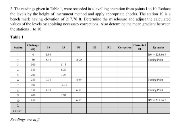 2. The readings given in Table 1, were recorded in a levelling operation from points to 10. Reduce the levels by the height o