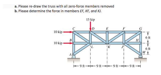 a. Please re-draw the truss with all zero-force members removed b. Please determine the force in members EF, KF, and KJ 15 ki