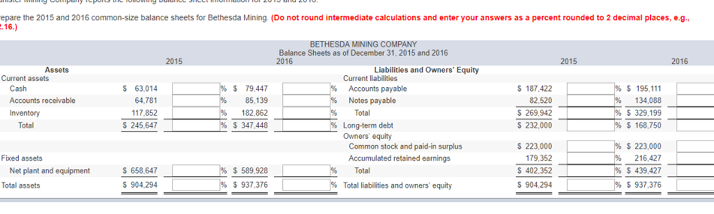 epare the 2015 and 2016 common-size balance sheets for Bethesda Mining. (Do not round intermediate calculations and enter you