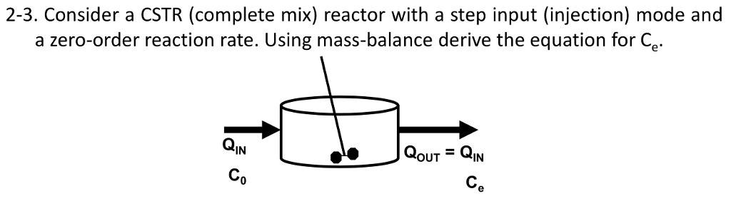 2-3. Consider a CSTR (complete mix) reactor with a step input (injection) mode and a zero-order reaction rate. Using mass-balance derive the equation for Ce Q IN OUT Q Ce