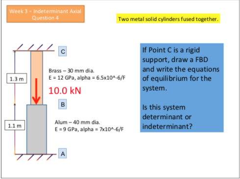 Week 3-Indeterminant Axial Question 4 Two metal solid cylinders fused together If Point C is a rigid support, draw a FBD and