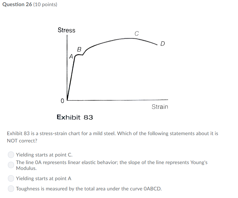 Question 26 (10 points) Stress Strain Exhibit 83 Exhibit 83 is a stress-strain chart for a mild steel. Which of the following statements about it is NOT correct? Yielding starts at point C The line OA represents linear elastic behavior; the slope of the line represents Youngs Modulus Yielding starts at point A Toughness is measured by the total area under the curve OABCD