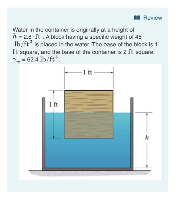 Review Water in the container is originally at a height of h -2.8 ft . A block having a specific weight of 45 lb/ft3 is place