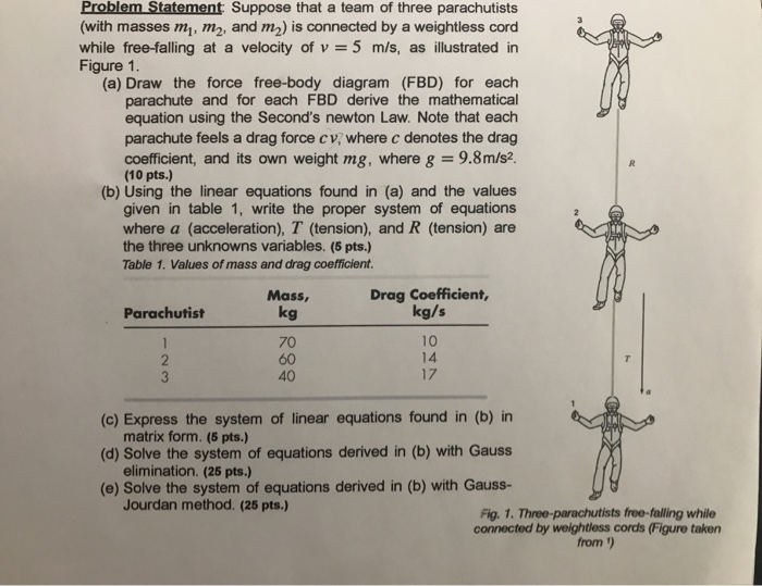 Problem Statement Suppose that a team of three parachutists (with masses mi, m2, and m2) is connected by a weightless cord while free-falling at a velocity of v 5 m/s, as illustrated in Figure 1 (a) Draw the force free-body diagram (FBD) for each parachute and for each FBD derive the mathematical equation using the Seconds newton Law. Note that each parachute feels a drag force cv, where c denotes the drag coefficient, and its own weight mg, where g-9.8m/s2. (10 pts.) (b) Using the linear equations found in (a) and the values given in table 1, write the proper system of equations where a (acceleration), T (tension), and R (tension) are the three unknowns variables. (5 pts.) Table 1. Values of mass and drag coefficient. Drag Coefficient, Mass, kg kg/s 10 17 Parachutist 70 60 40 (c) Express the system of linear equations found in (b) in (d) Solve the system of equations derived in (b) with Gauss (e) Solve the system of equations derived in (b) with Gauss- matrix form. (5 pts.) elimination. (25 pts.) Jourdan method. (25 pts.) Fig. 1. Three-parachutists free-falling while connected by weightiess cords (Figure taken from )