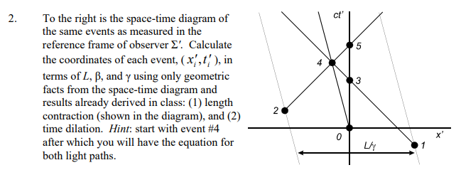 2. ct To the right is the space-time diagram of the same events as measured in the reference frame of observer Calculate the