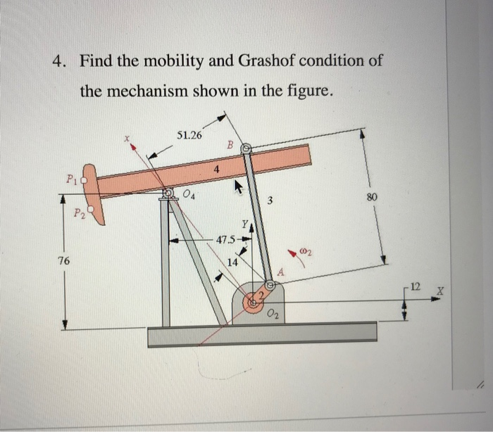 Find the mobility and Grashof condition of the mechanism shown in the figure. 4. 51.26 4 0A 80 P2 76 14 12 02