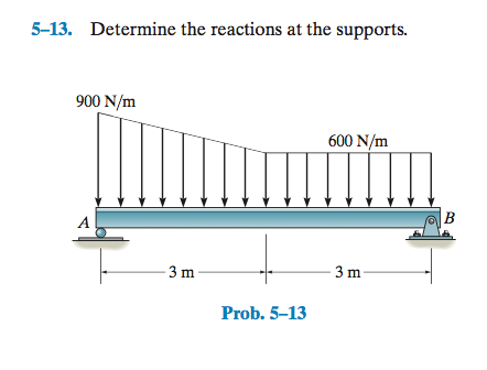 5-13. Determine the reactions at the supports. 900 N/m 83 Prob. 5-13