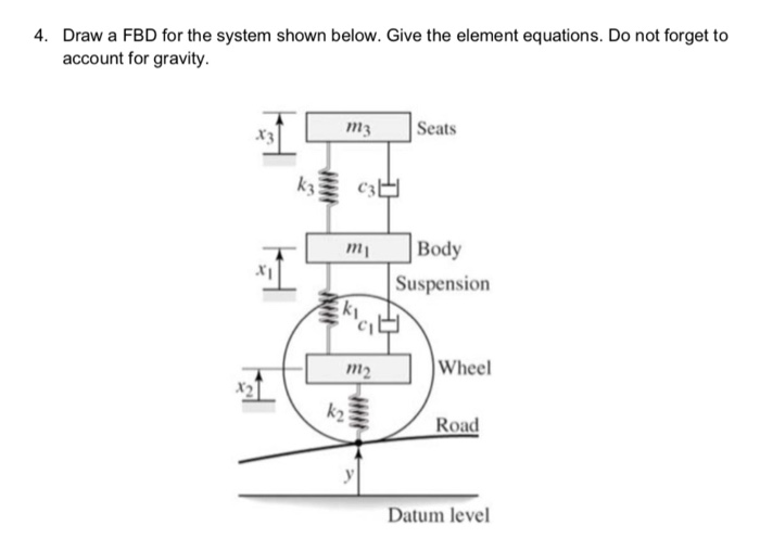 Draw a FBD for the system shown below. Give the element equations. Do not forget to account for gravity. 4. 13 Seats m Body x1 Suspension CI Wheel m12 Ху oa Datum level
