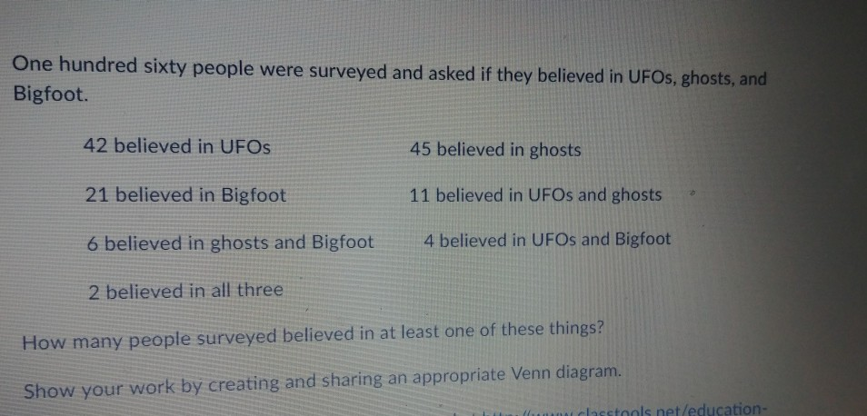 One hundred sixty people were surveyed and asked if they believed in UFOs, ghosts, and Bigfoot. 42 believed in UFOs 21 believed in Bigfoot 6 believed in ghosts and Bigfoot4 believed in UFOs and Bigfoot 2 believed in all three 45 believed in ghosts 11 believed in UFOs and ghosts How many people surveyed believed in at least one of these things? Show your work by creating and sharing an appropriate Venn diagram. classtools netleducation-
