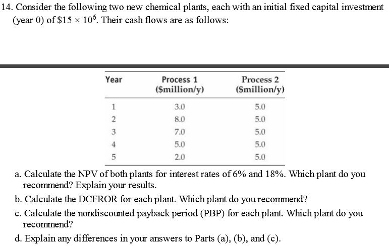 14. Consider the following two new chemical plants, each with an initial fixed capital investment (year 0) of $15 x 106. Their cash flows are as follows Year Process 1 (Smion/y) Process 2 (Smillion/y) 5.0 5.0 7.0 2.0 a. Calculate the NPV ofboth plants for interest rates of 6% and 18%. Which plant do you recommend? Explain your results b. Calculate the DCFROR for each plant. Which plant do you recommend? c. Calculate the nondiscounted payback period (PBP) for each plant. Which plant do you recommend? d. Explain any differences in your answers to Parts (a), (b), and (c).