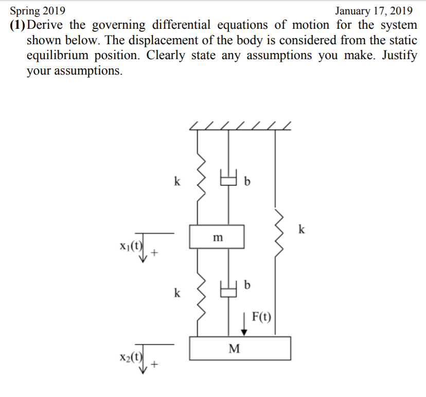 Spring 2019 January 17, 2019 (1) Derive the governing differential equations of motion for the system shown below. The displacement of the body is considered from the static equilibrium position. Clearly state any assumptions you make. Justify your assumptions. Xi(t F(t) x2(t