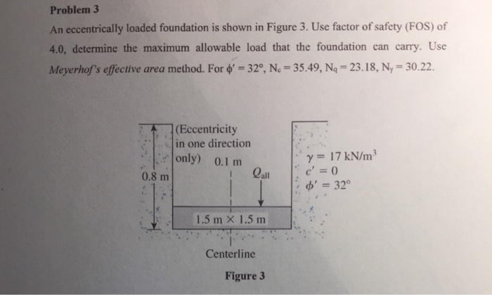 Problem 3 An eccentrically loaded foundation is shown in Figure 3. Use factor of safety (FOS) of 4.0, determine the maximum a