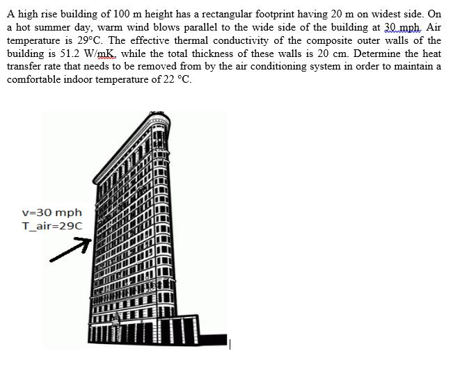 A high rise building of 100 m height has a rectangular footprint having 20 m on widest side. On a hot summer day, warm wind blows parallel to the wide side of the building at 3mph Air temperature is 29°C. The effective thermal conductivity of the composite outer walls of the building is 51.2 W/mk, while the total thickness of these walls is 20 cm. Determine the heat transfer rate that needs to be removed from by the air conditioning system in order to maintain a comfortable indoor temperature of 22 °C v-30 mph T_air 29C