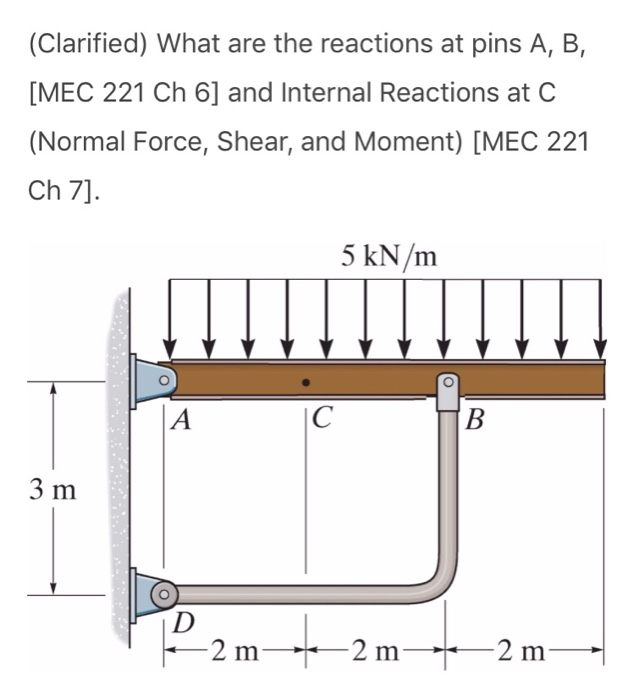(Clarified) What are the reactions at pins A, B, [MEC 221 Ch 6] and Internal Reactions at C (Normal Force, Shear, and Moment) [MEC 221 Ch 7] 5 kN/m 3 m 2 m