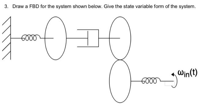 3. Draw a FBD for the system shown below. Give the state variable form of the system 6000 in(t)