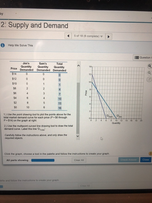 by 2: Supply and Demand 5 of 18 (8 complete) i Help Me Solve This Question Jims Sams Quantity Quantity Quantity Total 14 Price Demanded Demanded Demanded $14 $12 0 $10 0 s8 2 $6 SA 6 $2 S0 13 16 10 1.) Use the point drawing tool to plot the points above for the total market demand curve for each price (P $0 through P- $14) on the graph at right. 6 10 12 14 16 18 20 2.) Use the multipoint curved line drawing tool to draw the total demand curve. Label this line DTotal Carefully follow the instructions above, and only draw the required objects Click the graph, choose a tool in the palette and follow the instructions to create your graph. All parts showing Clear All heck Answer Close ette and follow the instructions to create your graph