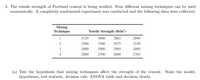 3. The tensile strength of Portland cement is being studied. Four different mixing techniques can be used economically. A completely randomized experiment was conducted and the following data were collected. Mixing Technique Tensile Strength (Ib/in) 3129 3000 2865 3200 3300 2975 2800 2900 2985 2600 2700 2600 2890 3150 3050 2765 (a) Test the hypothesis that mixing techniques affect the strength of the cement. State the model, hypotheses, test statistic, decision rule, ANOVA table and decision clearly