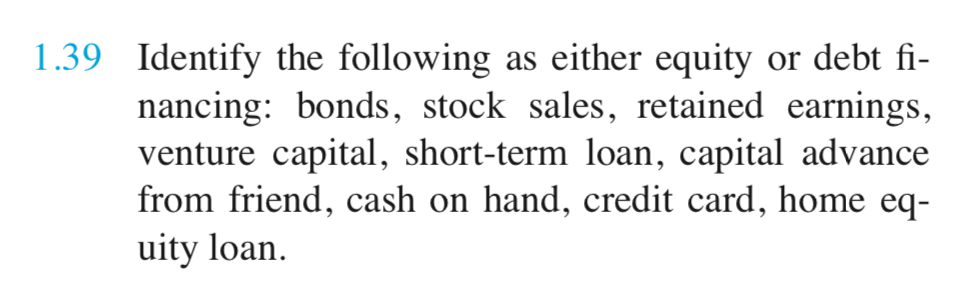1.39 Identify the following as either equity or debt fi- nancing: bonds, stock sales, retained earnings, venture capital, short-term loan, capital advance from friend, cash on hand, credit card, home eq- uity loan.